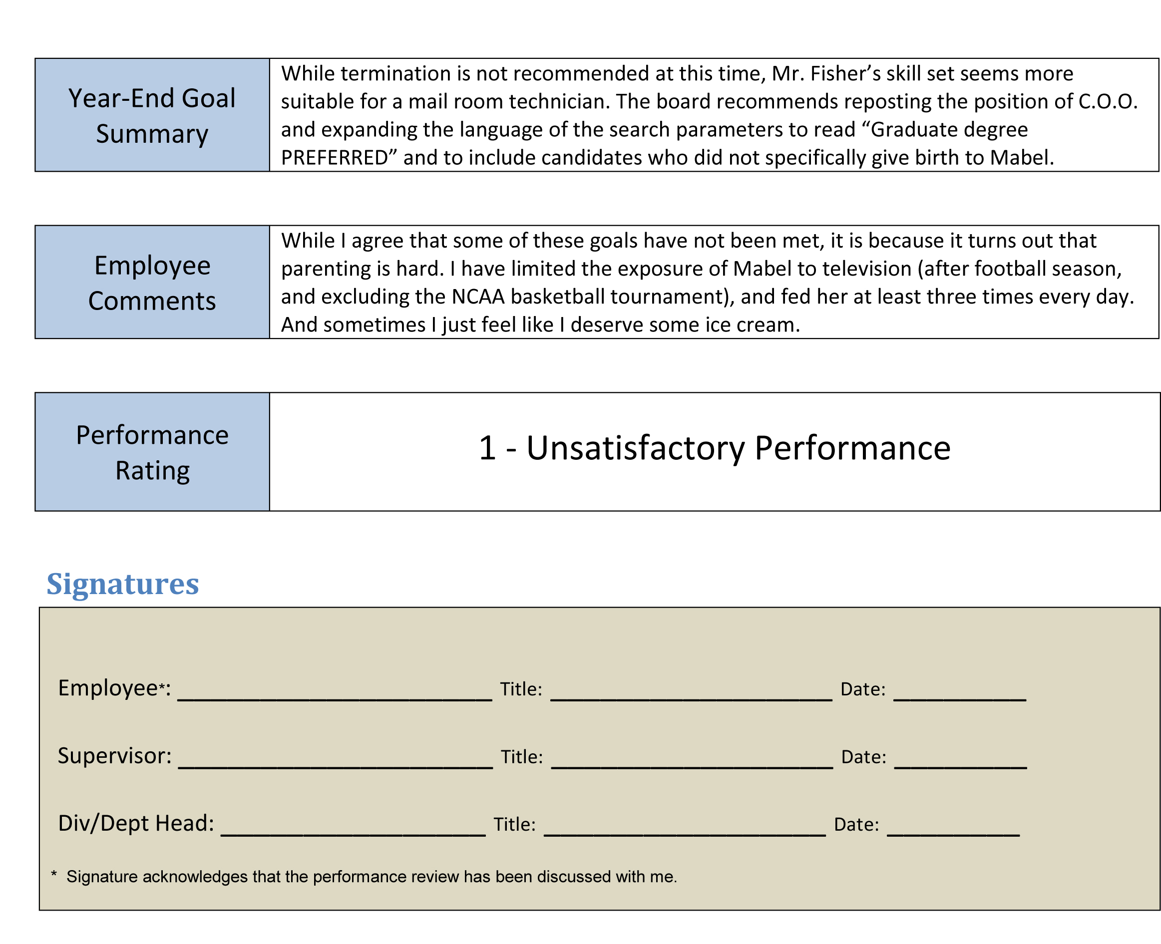 MabelCorp Performance Evaluation Form-3